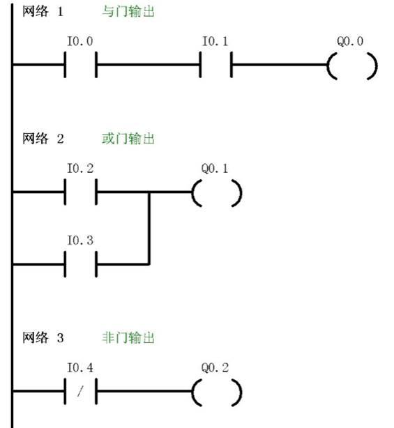 与或非逻辑功能实验(图1)