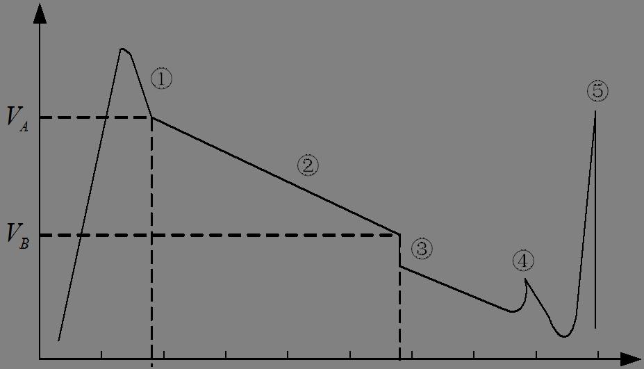 光纤传输损耗测试(图55)