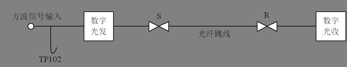 光纤传输损耗测试(图22)
